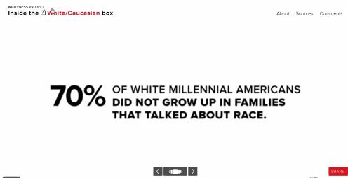70% millenials