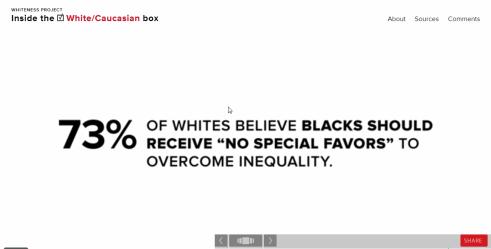 73% of whites